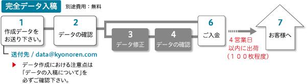 kanzendeta_nagare