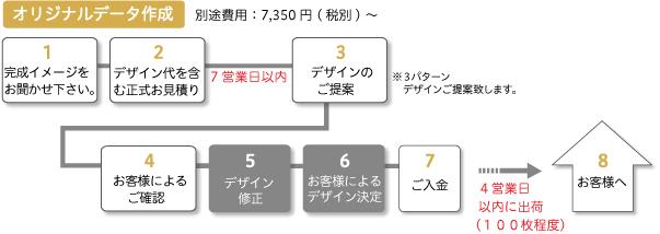 orijinaru_nagare