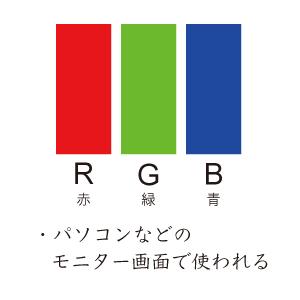 モニター画面rgb