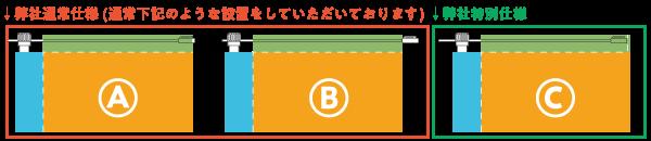 棒袋のぼり旗のかんざし(横棒)挿入法