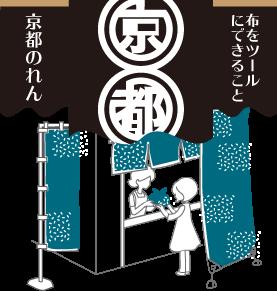 京都のれん株式会社